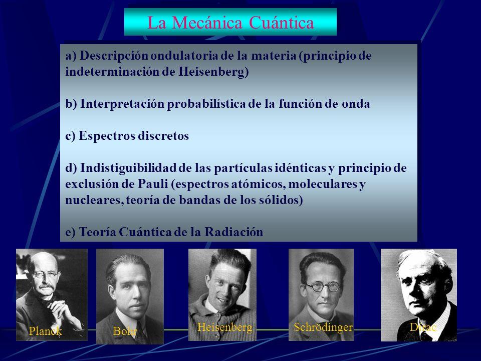 a) No invarianza de las ecuaciones de Maxwell con respecto al grupo de Galileo b) Radiación del cuerpo negro c) Estabilidad de átomo d) Líneas espectr