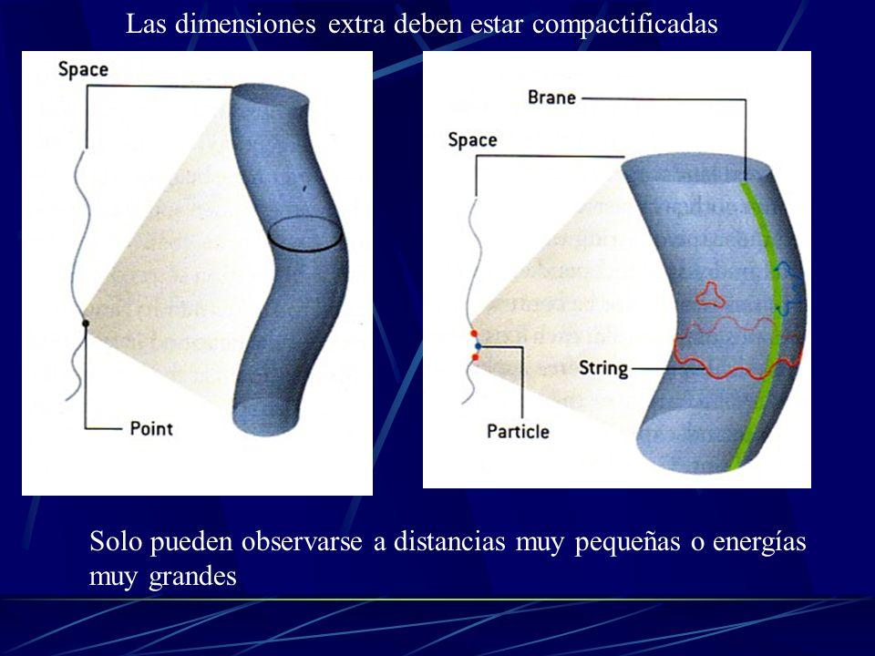 a) El objeto fundamental de la Física resulta ser extendido en lugar de puntual b) Las partículas ordinarias aparecen como modos normales de oscilació