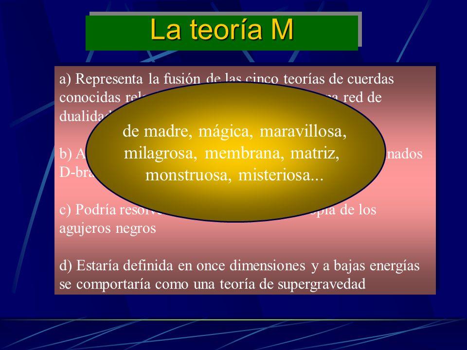 Las dimensiones extra deben estar compactificadas Solo pueden observarse a distancias muy pequeñas o energías muy grandes