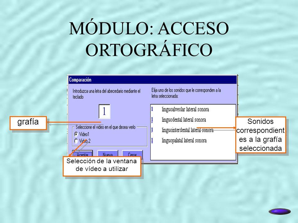 MÓDULO: ACCESO ORTOGRÁFICO Selección de la ventana de vídeo a utilizar grafía Sonidos correspondient es a la grafía seleccionada