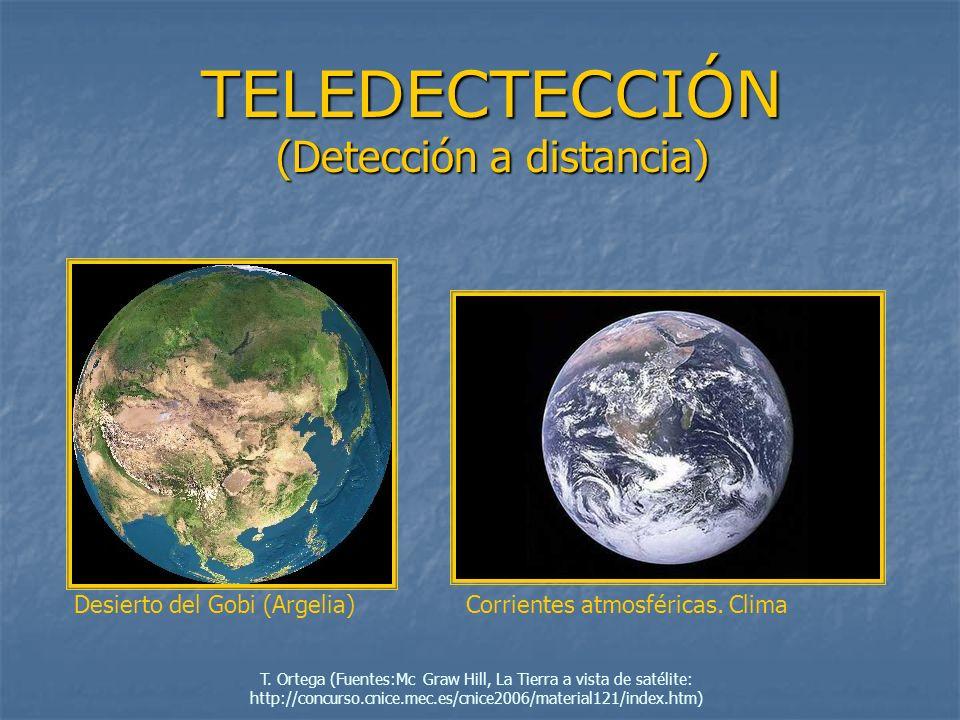 Desierto del Gobi (Argelia)Corrientes atmosféricas. Clima TELEDECTECCIÓN (Detección a distancia) T. Ortega (Fuentes:Mc Graw Hill, La Tierra a vista de