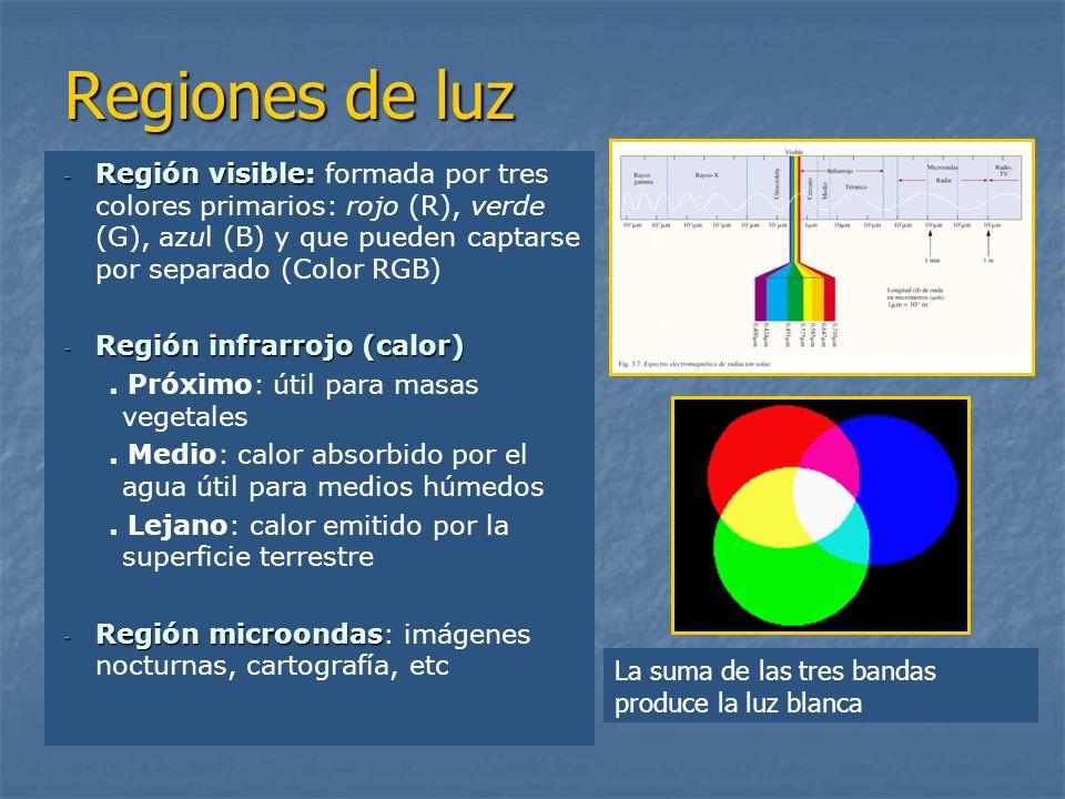 Regiones de luz - Región visible: - Región visible: formada por tres colores primarios: rojo (R), verde (G), azul (B) y que pueden captarse por separa