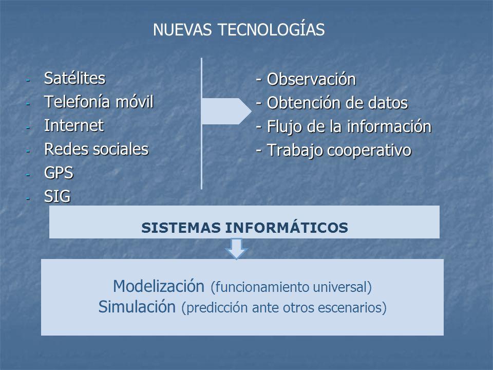 - Satélites - Telefonía móvil - Internet - Redes sociales - GPS - SIG - Observación - Obtención de datos - Flujo de la información - Trabajo cooperati
