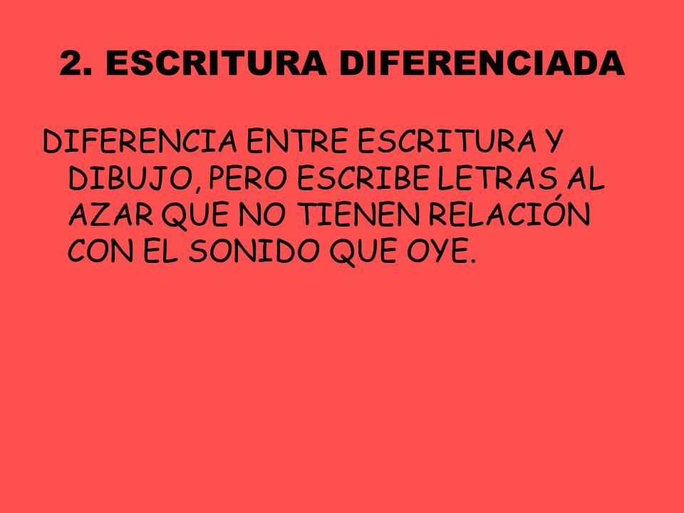2. ESCRITURA DIFERENCIADA DIFERENCIA ENTRE ESCRITURA Y DIBUJO, PERO ESCRIBE LETRAS AL AZAR QUE NO TIENEN RELACIÓN CON EL SONIDO QUE OYE.