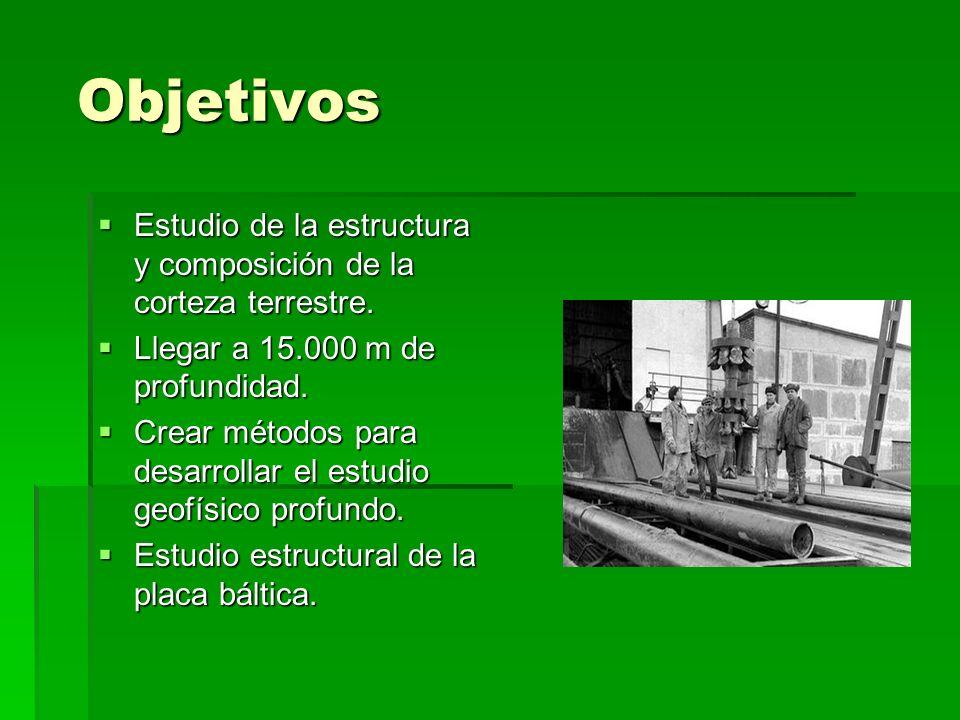 Desarrollo Desarrollo 1970: comienza la excavación.
