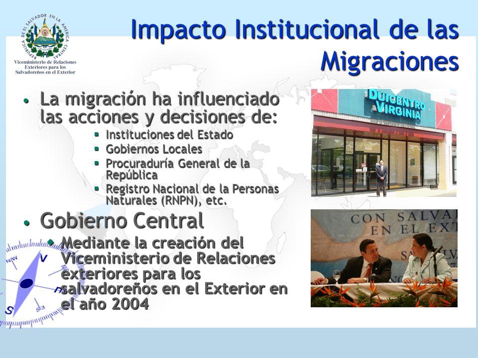 Impacto Institucional de las Migraciones La migración ha influenciado las acciones y decisiones de: La migración ha influenciado las acciones y decisi