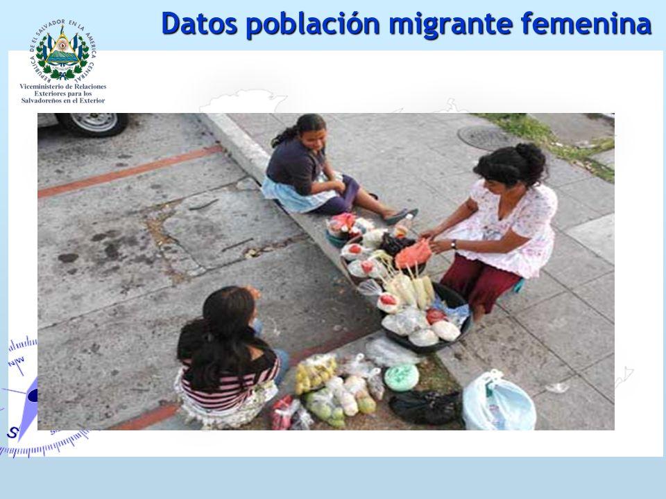 Datos población migrante femenina