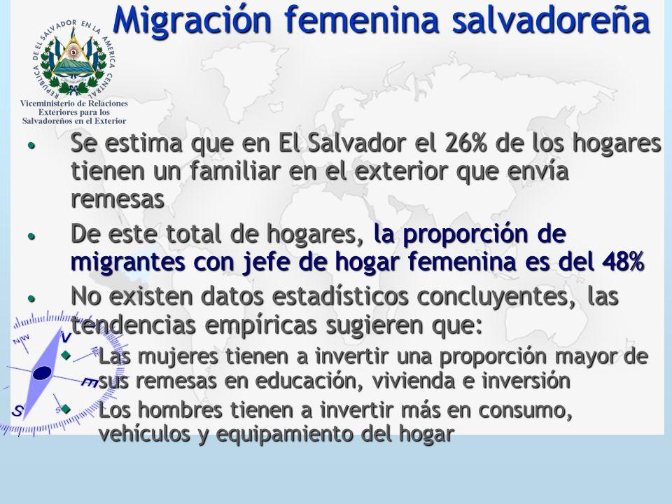 Migración femenina salvadoreña Se estima que en El Salvador el 26% de los hogares tienen un familiar en el exterior que envía remesas Se estima que en