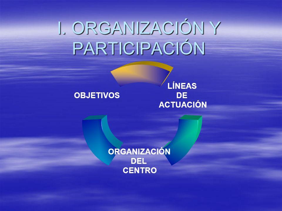 I. ORGANIZACIÓN Y PARTICIPACIÓN LÍNEAS DE ACTUACIÓN ORGANIZACIÓN DEL CENTRO OBJETIVOS
