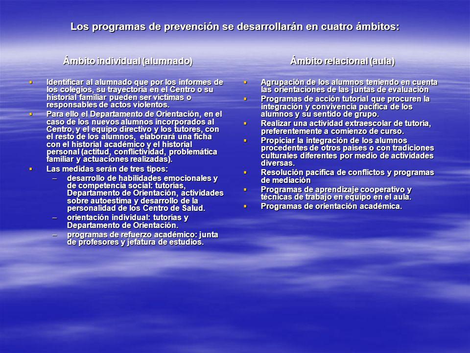 Los programas de prevención se desarrollarán en cuatro ámbitos: Ámbito individual (alumnado) Identificar al alumnado que por los informes de los coleg