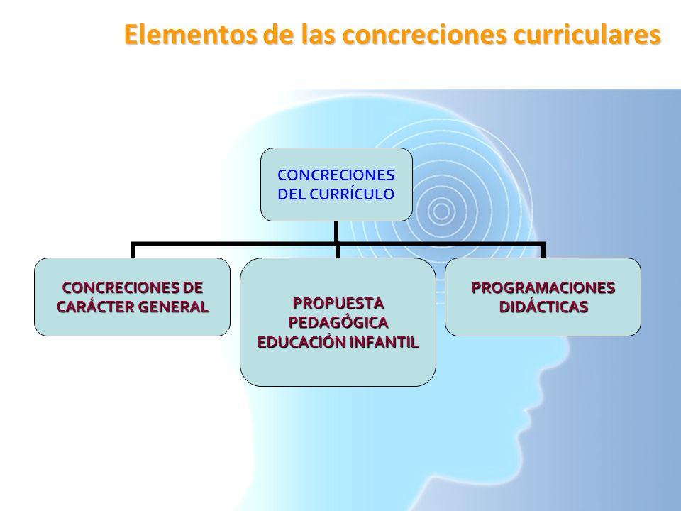 Elementos de las concreciones curriculares CONCRECIONES DEL CURRÍCULO CONCRECIONES DE CARÁCTER GENERAL PROPUESTA PEDAGÓGICA EDUCACIÓN INFANTIL PROGRAM