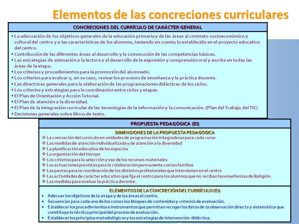 Elementos de las concreciones curriculares CONCRECIONES DEL CURRÍCULO DE CARÁCTER GENERAL La adecuación de los objetivos generales de la educación pri