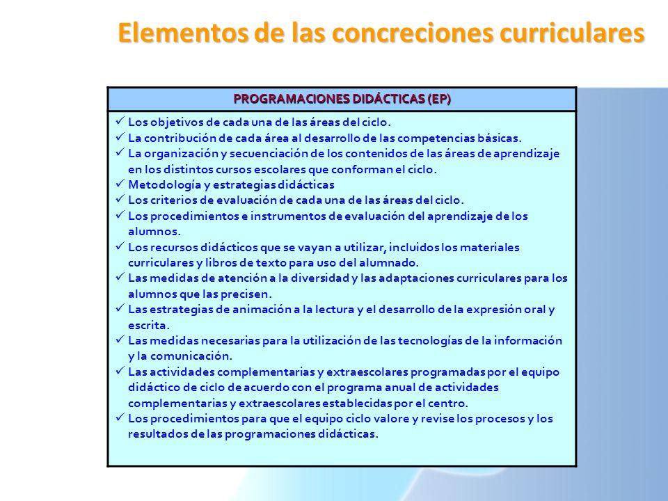 PROGRAMACIONES DIDÁCTICAS (EP) Los objetivos de cada una de las áreas del ciclo. La contribución de cada área al desarrollo de las competencias básica