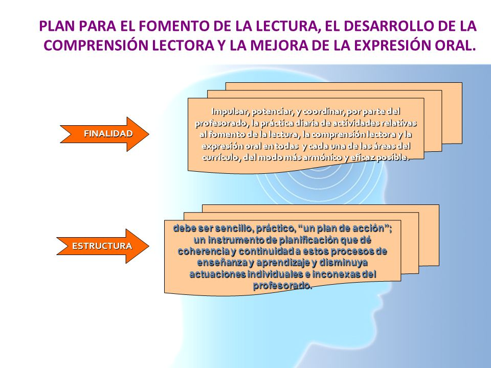 PLAN PARA EL FOMENTO DE LA LECTURA, EL DESARROLLO DE LA COMPRENSIÓN LECTORA Y LA MEJORA DE LA EXPRESIÓN ORAL. Impulsar, potenciar, y coordinar, por pa