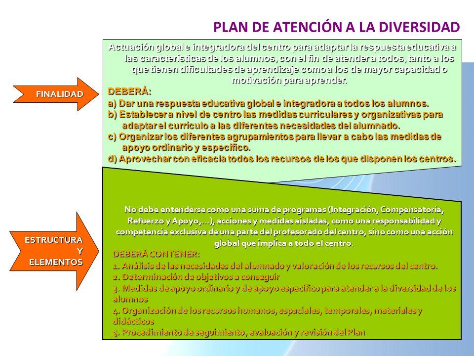 PLAN DE ATENCIÓN A LA DIVERSIDAD Actuación global e integradora del centro para adaptar la respuesta educativa a las características de los alumnos, c