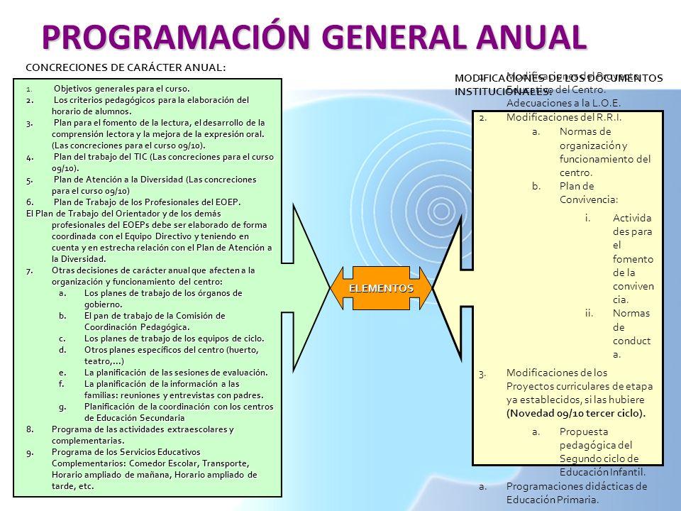 PROGRAMACIÓN GENERAL ANUAL ELEMENTOS CONCRECIONES DE CARÁCTER ANUAL: Objetivos generales para el curso. 1. Objetivos generales para el curso. 2. Los c