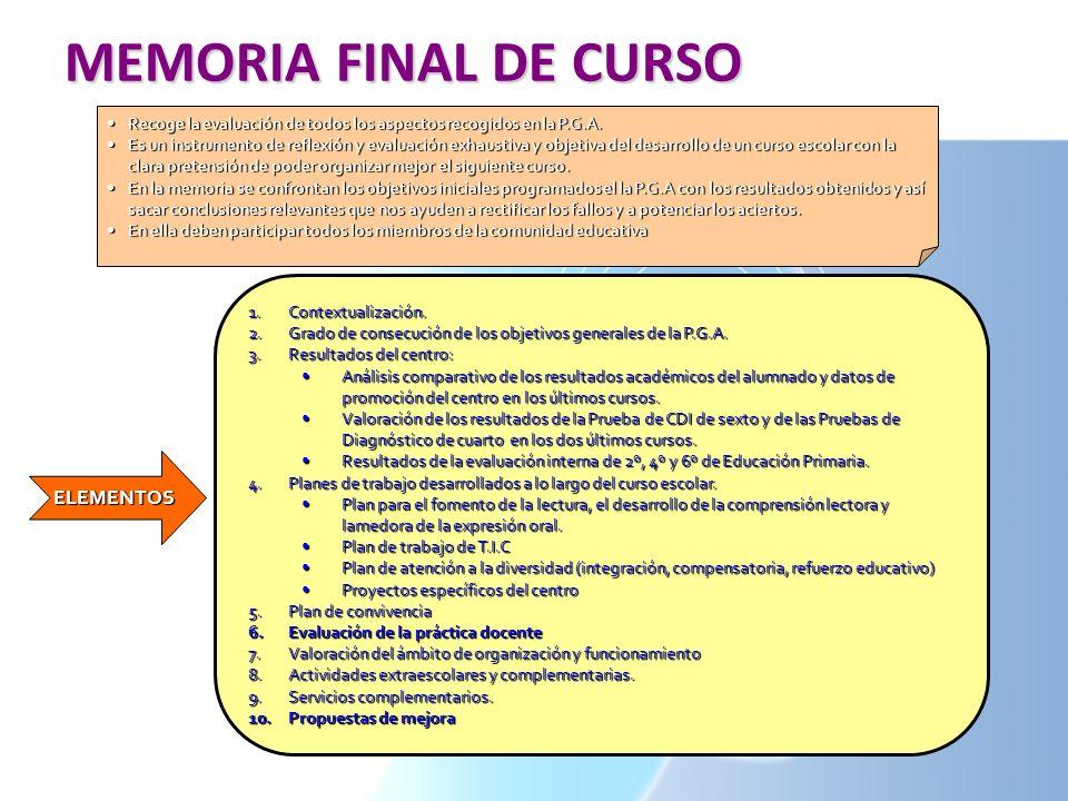 MEMORIA FINAL DE CURSO Recoge la evaluación de todos los aspectos recogidos en la P.G.A.Recoge la evaluación de todos los aspectos recogidos en la P.G