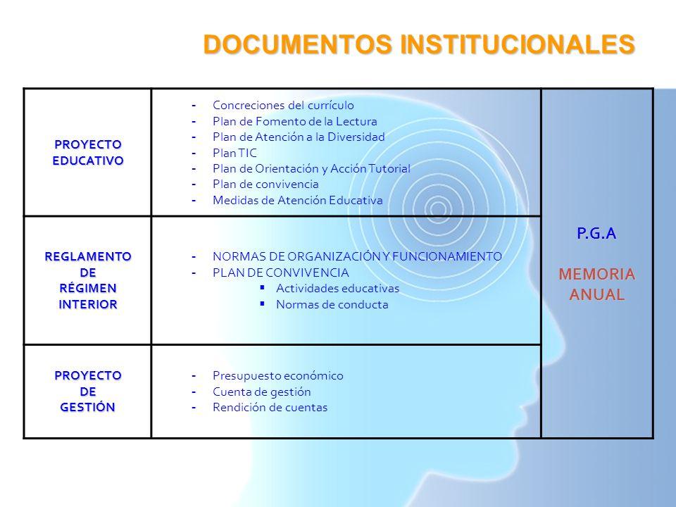 DOCUMENTOS INSTITUCIONALES PROYECTOEDUCATIVO - Concreciones del currículo - Plan de Fomento de la Lectura - Plan de Atención a la Diversidad - Plan TI