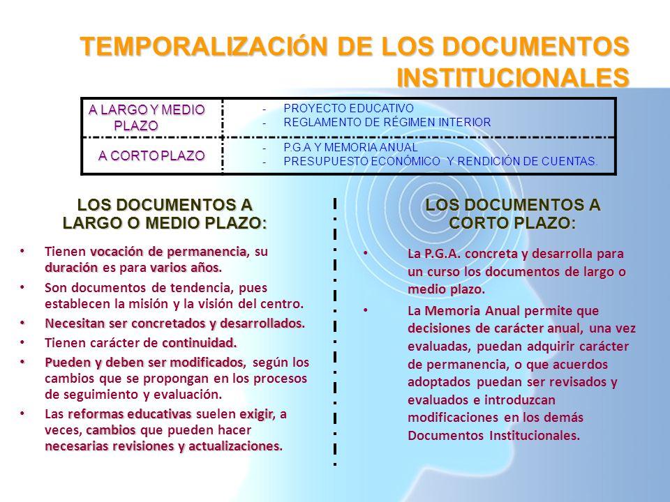 TEMPORALIZACI Ó N DE LOS DOCUMENTOS INSTITUCIONALES A LARGO Y MEDIO PLAZO -PROYECTO EDUCATIVO -REGLAMENTO DE RÉGIMEN INTERIOR A CORTO PLAZO -P.G.A Y M