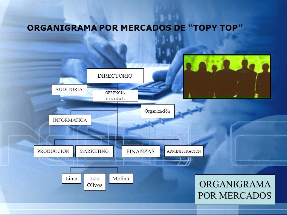 ORGANIGRAMA POR MERCADOS DE TOPY TOP DIRECTORIO GERENCIA GENERA L Organización INFORMATICA PRODUCCIONMARKETING ADMINISTRACION AUDITORIA FINANZAS Lima