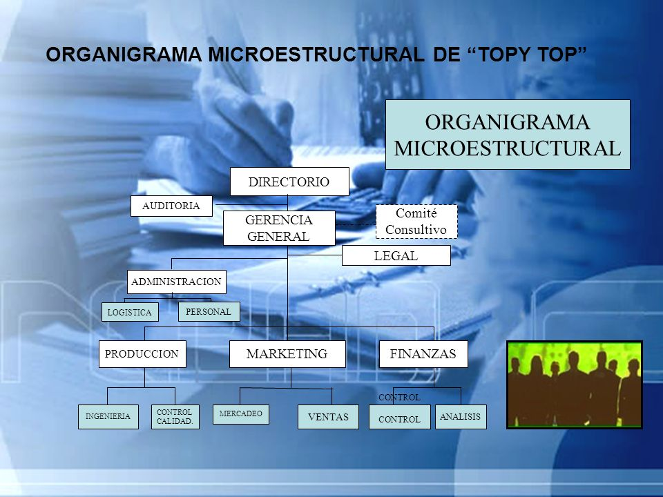 ORGANIGRAMA MICROESTRUCTURAL DE TOPY TOP DIRECTORIO GERENCIA GENERAL LEGAL ADMINISTRACION PRODUCCION MARKETING AUDITORIA FINANZAS Comité Consultivo IN
