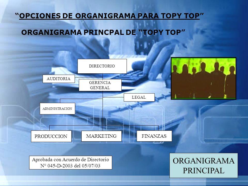 OPCIONES DE ORGANIGRAMA PARA TOPY TOP ORGANIGRAMA PRINCPAL DE TOPY TOP DIRECTORIO GERENCIA GENERAL LEGAL ADMINISTRACION PRODUCCION MARKETING FINANZAS