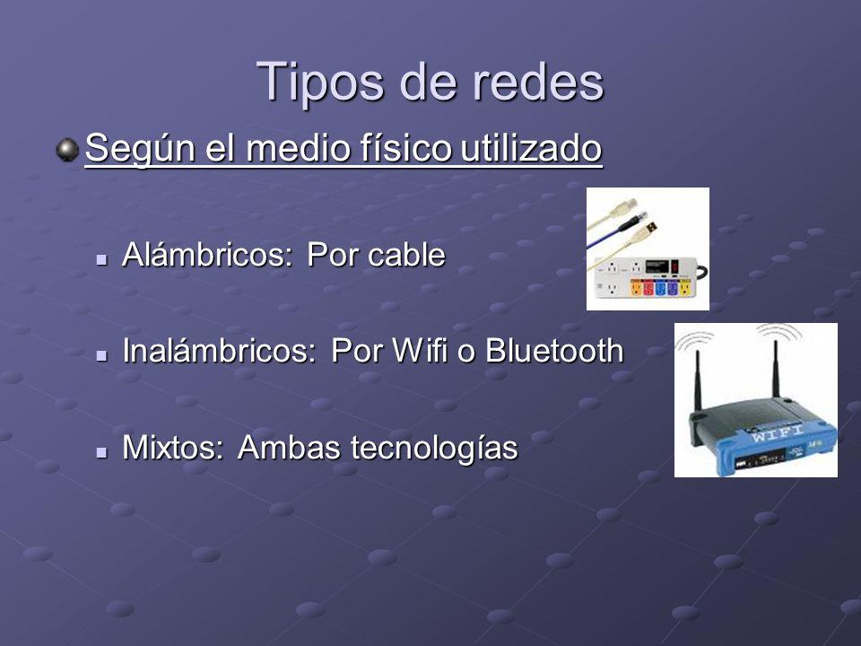 Tipos de redes Según el medio físico utilizado Alámbricos: Por cable Alámbricos: Por cable Inalámbricos: Por Wifi o Bluetooth Inalámbricos: Por Wifi o Bluetooth Mixtos: Ambas tecnologías Mixtos: Ambas tecnologías