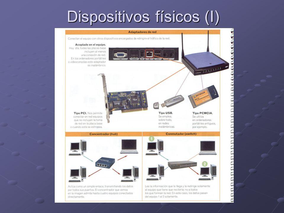 Dispositivos físicos (I)
