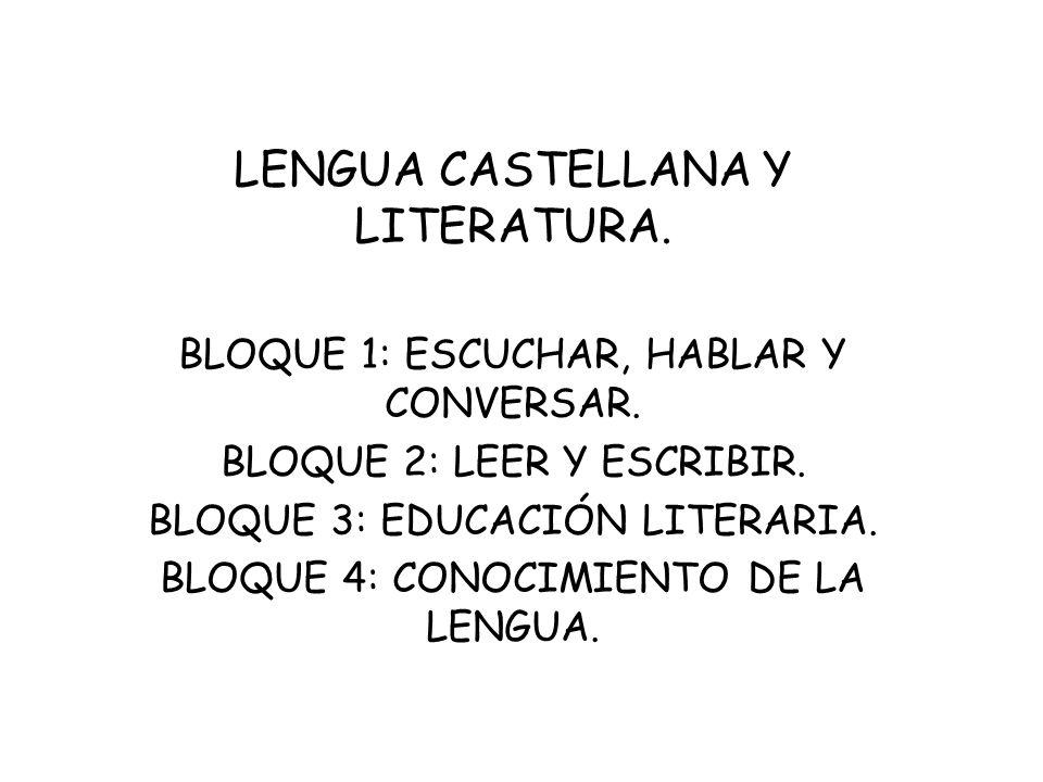 LENGUA CASTELLANA Y LITERATURA. BLOQUE 1: ESCUCHAR, HABLAR Y CONVERSAR. BLOQUE 2: LEER Y ESCRIBIR. BLOQUE 3: EDUCACIÓN LITERARIA. BLOQUE 4: CONOCIMIEN