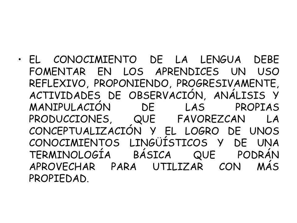 EL CONOCIMIENTO DE LA LENGUA DEBE FOMENTAR EN LOS APRENDICES UN USO REFLEXIVO, PROPONIENDO, PROGRESIVAMENTE, ACTIVIDADES DE OBSERVACIÓN, ANÁLISIS Y MA