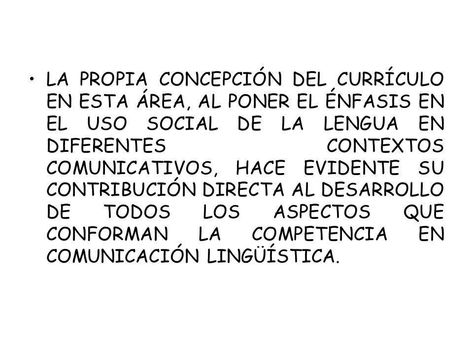 LA PROPIA CONCEPCIÓN DEL CURRÍCULO EN ESTA ÁREA, AL PONER EL ÉNFASIS EN EL USO SOCIAL DE LA LENGUA EN DIFERENTES CONTEXTOS COMUNICATIVOS, HACE EVIDENT