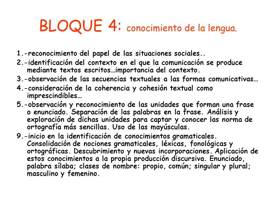 BLOQUE 4: conocimiento de la lengua. 1.-reconocimiento del papel de las situaciones sociales.. 2.-identificación del contexto en el que la comunicació