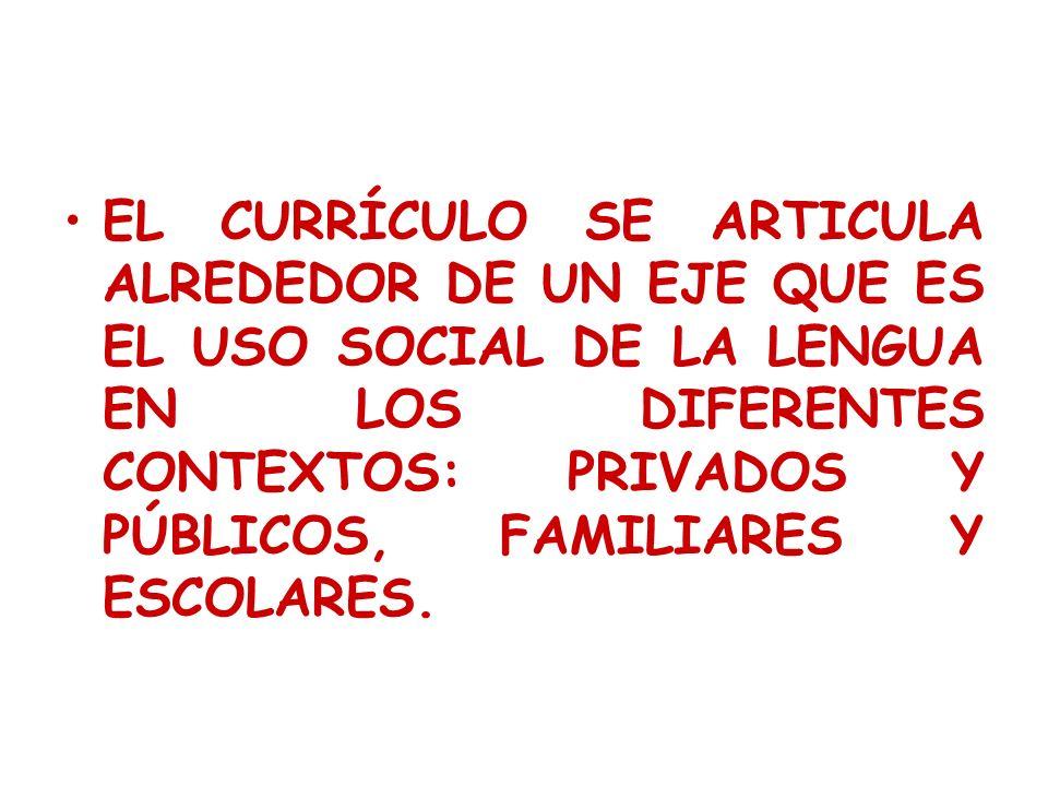 EL CURRÍCULO SE ARTICULA ALREDEDOR DE UN EJE QUE ES EL USO SOCIAL DE LA LENGUA EN LOS DIFERENTES CONTEXTOS: PRIVADOS Y PÚBLICOS, FAMILIARES Y ESCOLARE