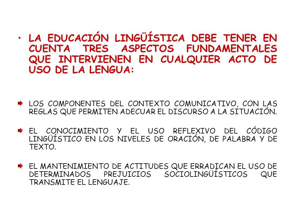 LA EDUCACIÓN LINGÜÍSTICA DEBE TENER EN CUENTA TRES ASPECTOS FUNDAMENTALES QUE INTERVIENEN EN CUALQUIER ACTO DE USO DE LA LENGUA: LOS COMPONENTES DEL C
