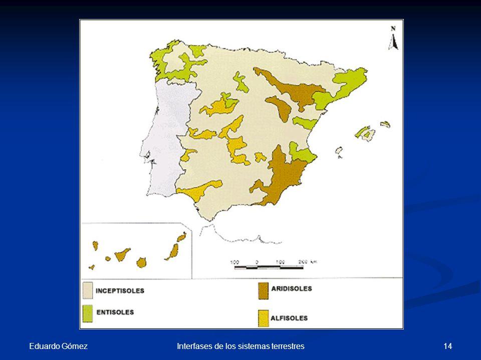Eduardo Gómez 14Interfases de los sistemas terrestres