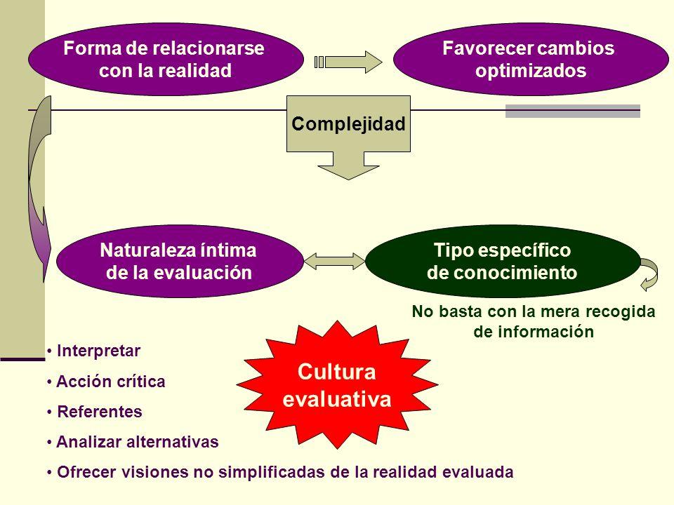 Forma de relacionarse con la realidad Favorecer cambios optimizados Complejidad Naturaleza íntima de la evaluación Tipo específico de conocimiento No