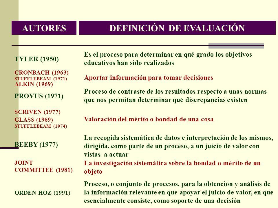 AUTORESDEFINICIÓN DE EVALUACIÓN TYLER (1950) Es el proceso para determinar en qué grado los objetivos educativos han sido realizados CRONBACH (1963) S