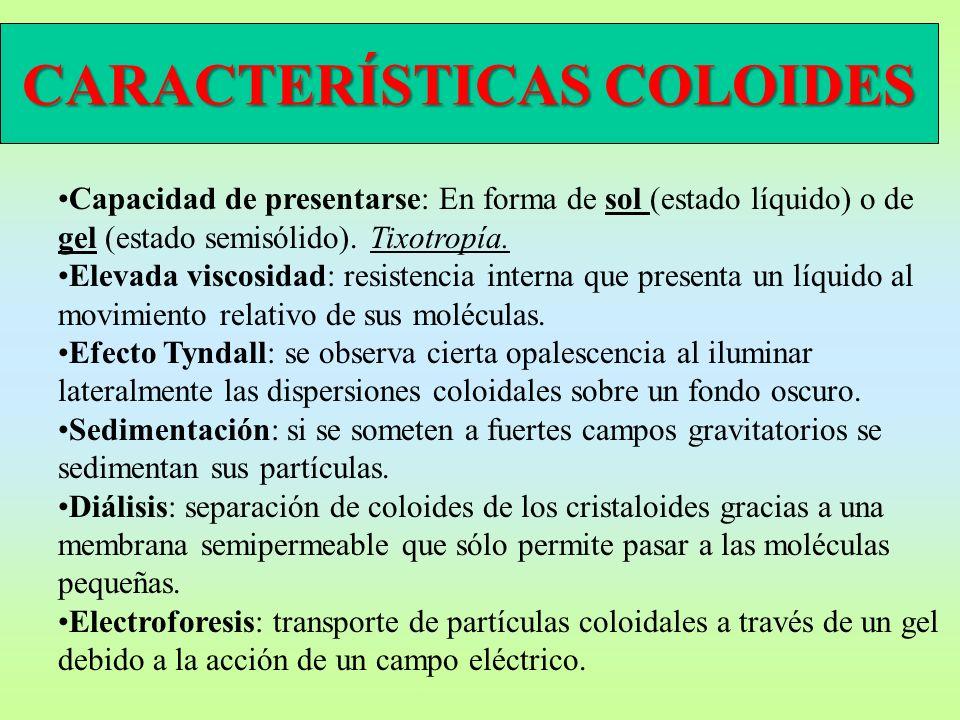Capacidad de presentarse: En forma de sol (estado líquido) o de gel (estado semisólido). Tixotropía. Elevada viscosidad: resistencia interna que prese