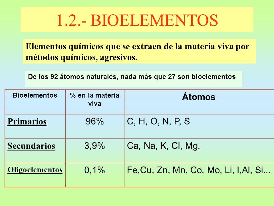 De los 92 átomos naturales, nada más que 27 son bioelementos 1.2.- BIOELEMENTOS Elementos químicos que se extraen de la materia viva por métodos quími