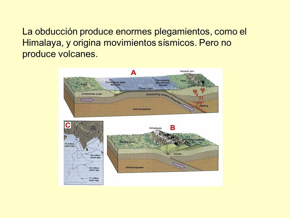 La obducción produce enormes plegamientos, como el Himalaya, y origina movimientos sísmicos. Pero no produce volcanes.