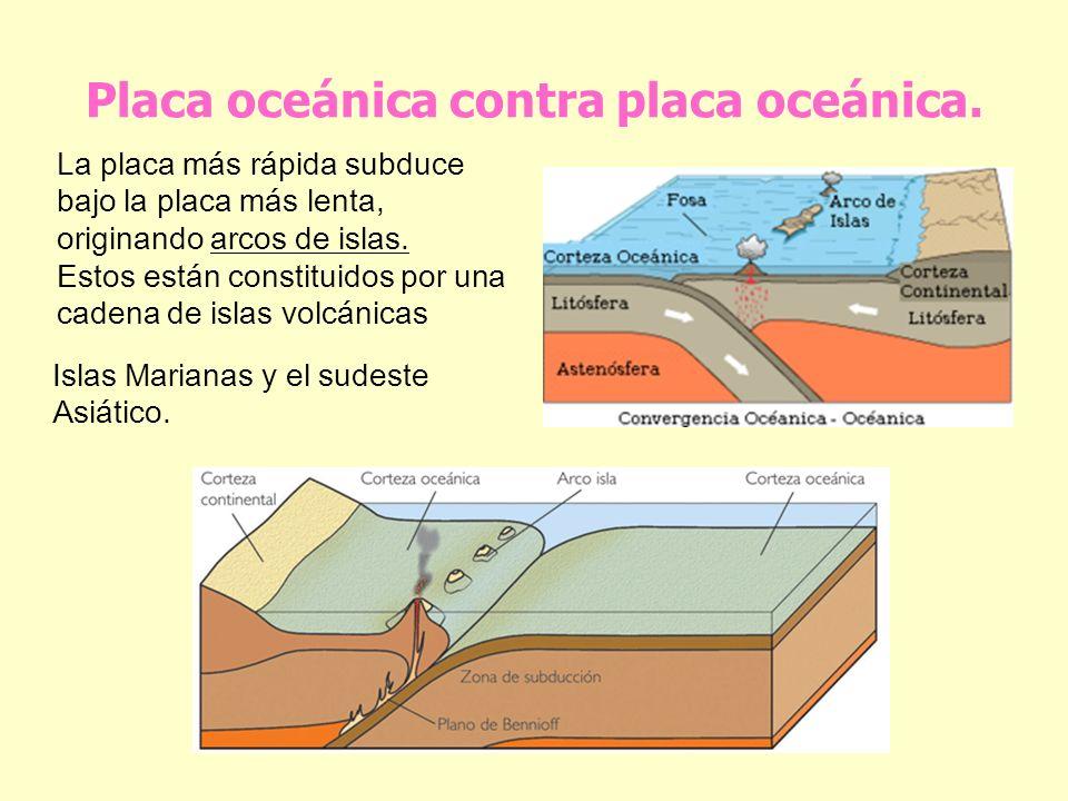 Placa oceánica contra placa oceánica. La placa más rápida subduce bajo la placa más lenta, originando arcos de islas. Estos están constituidos por una