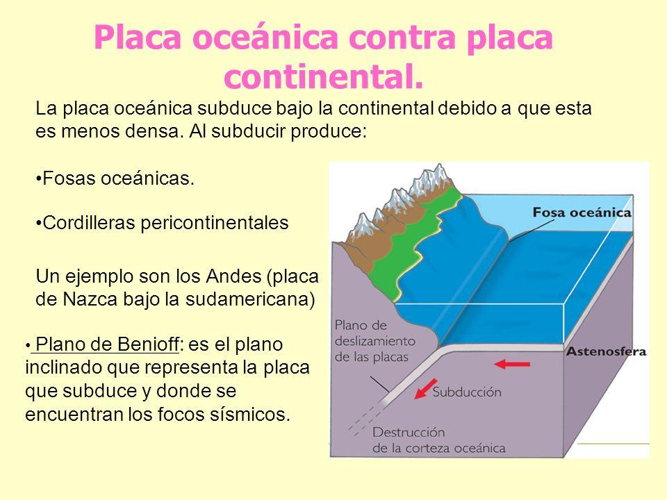 Placa oceánica contra placa continental. La placa oceánica subduce bajo la continental debido a que esta es menos densa. Al subducir produce: Fosas oc
