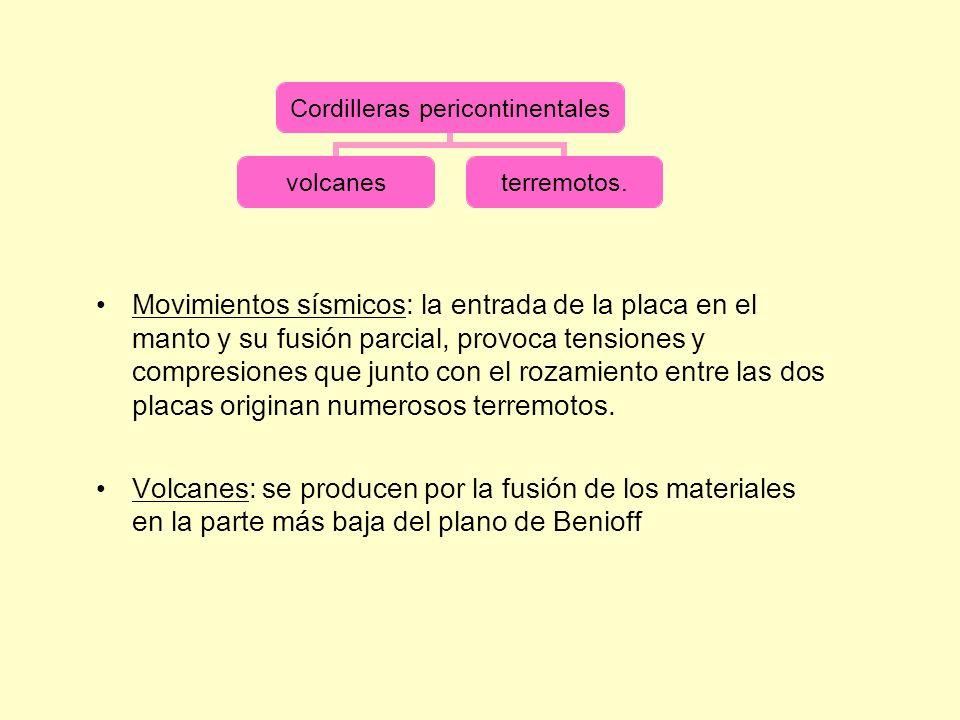 Movimientos sísmicos: la entrada de la placa en el manto y su fusión parcial, provoca tensiones y compresiones que junto con el rozamiento entre las d