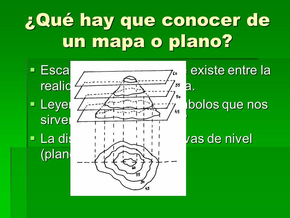 ¿Qué hay que conocer de un mapa o plano? Escala: es la relación que existe entre la realidad y el plano o mapa. Escala: es la relación que existe entr