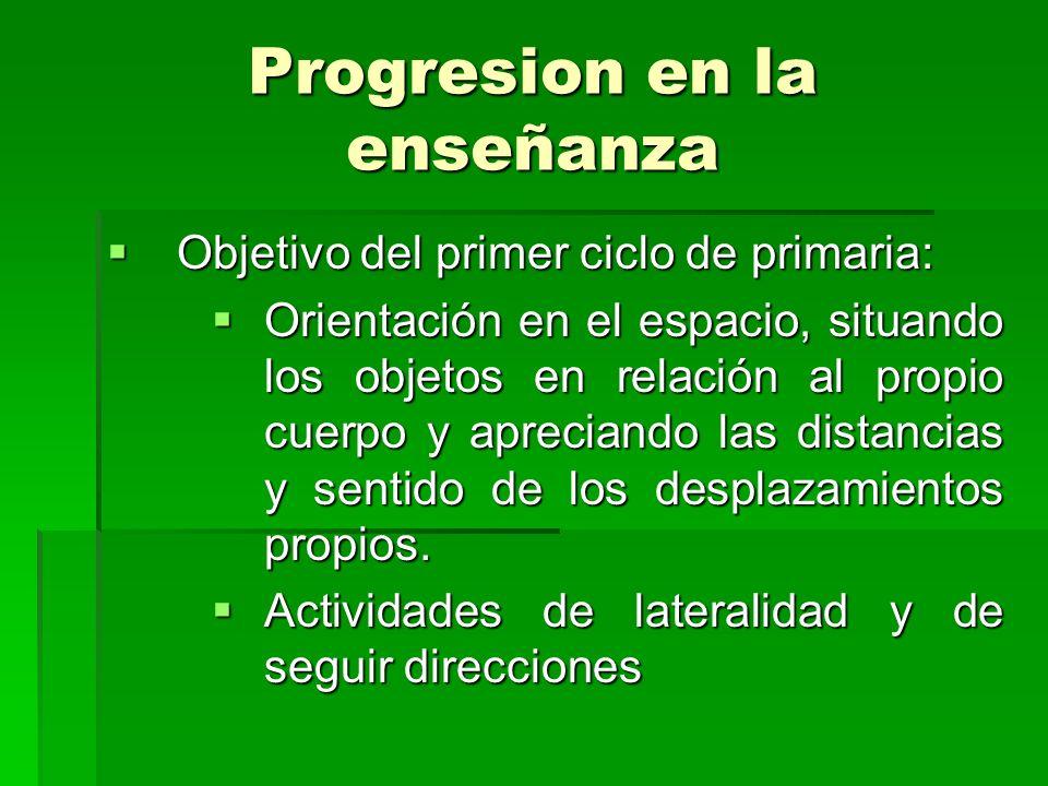 Progresion en la enseñanza Objetivo del primer ciclo de primaria: Objetivo del primer ciclo de primaria: Orientación en el espacio, situando los objet