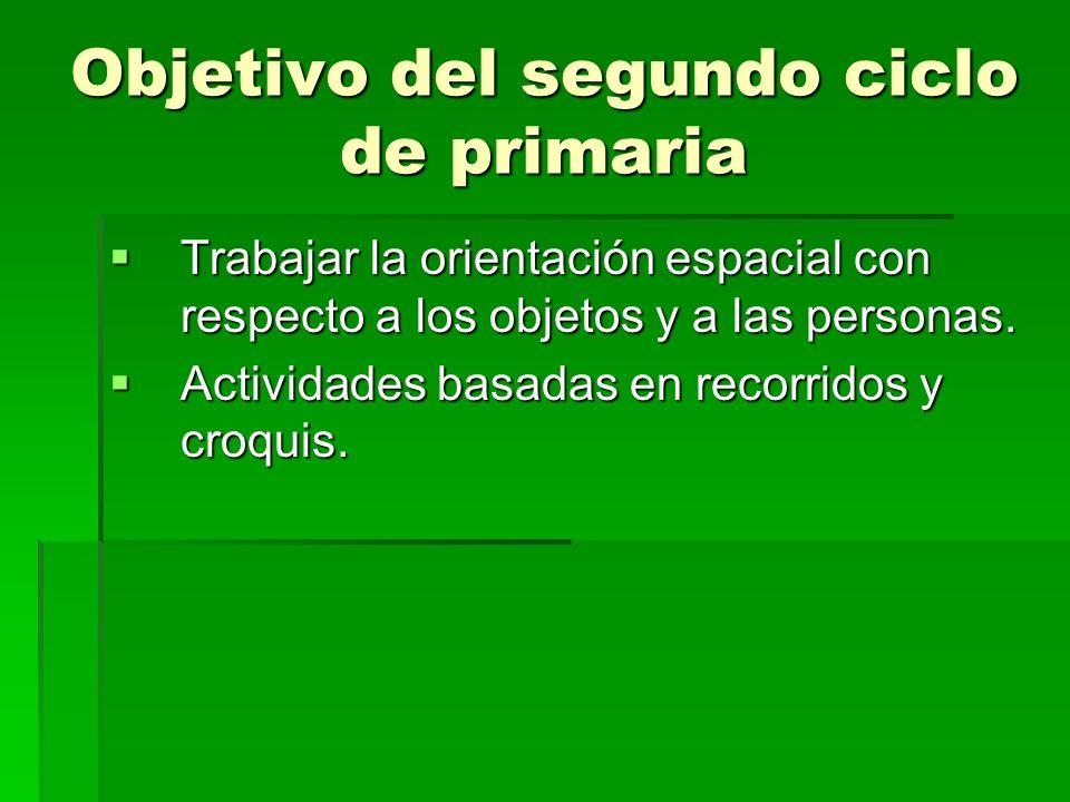 Objetivo del segundo ciclo de primaria Trabajar la orientación espacial con respecto a los objetos y a las personas. Trabajar la orientación espacial