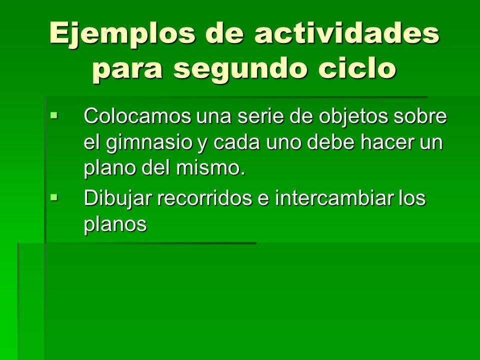 Ejemplos de actividades para segundo ciclo Colocamos una serie de objetos sobre el gimnasio y cada uno debe hacer un plano del mismo. Colocamos una se