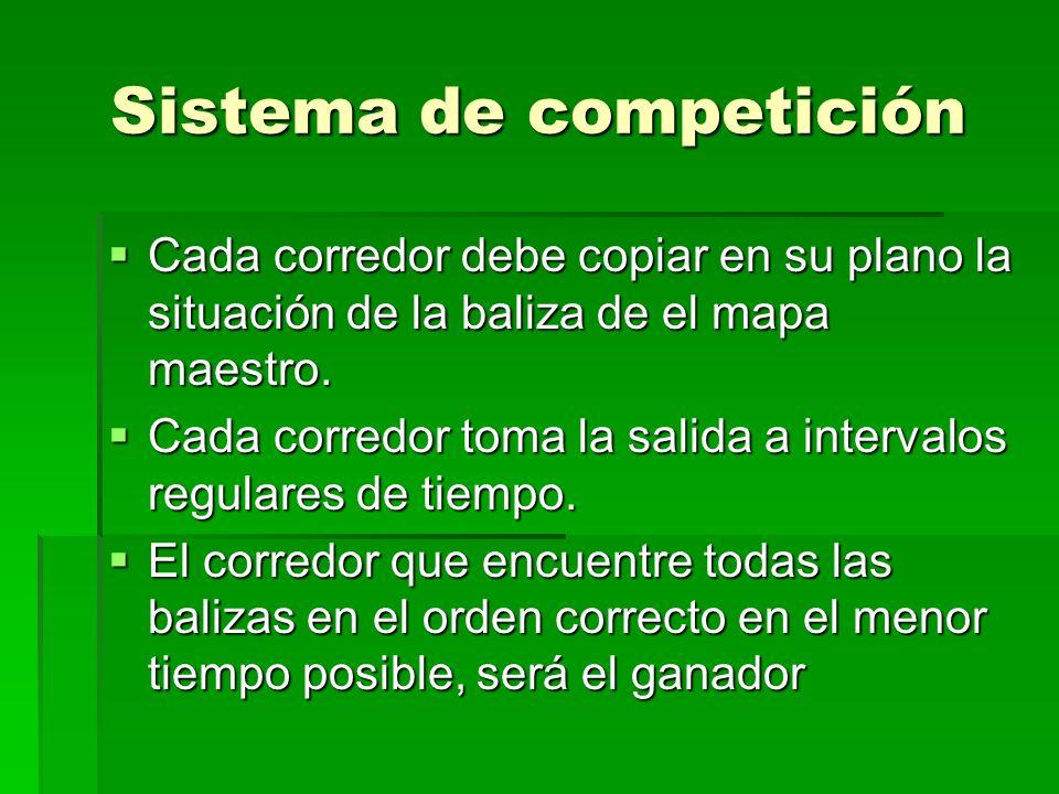 Sistema de competición Cada corredor debe copiar en su plano la situación de la baliza de el mapa maestro. Cada corredor debe copiar en su plano la si