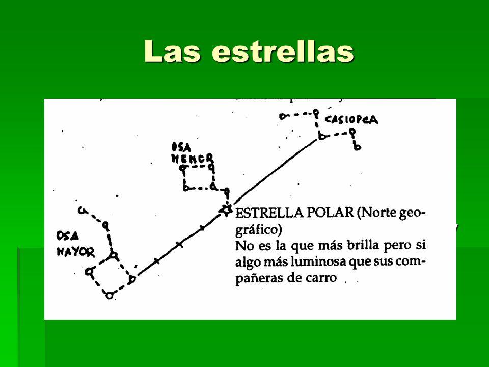 Las estrellas La estrella polar, en el hemisferio norte, está situada sobre el eje de rotación de la tierra, por lo tanto siempre está sobre el polo n