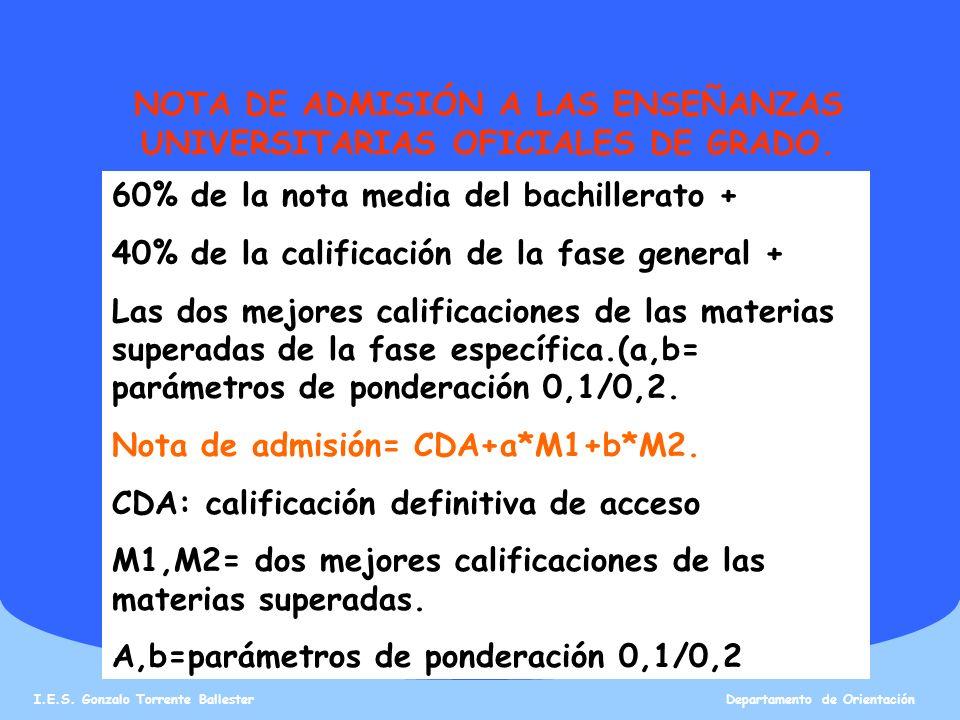 I.E.S. Gonzalo Torrente Ballester Departamento de Orientación ENSEÑANZAS UNIVERSITARIAS